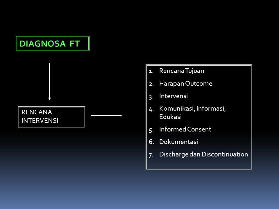 DIAGNOSA FT RENCANA INTERVENSI 1.Rencana Tujuan 2.Harapan Outcome 3.Intervensi 4.Komunikasi, Informasi, Edukasi 5.Informed Consent 6.Dokumentasi 7.Dis