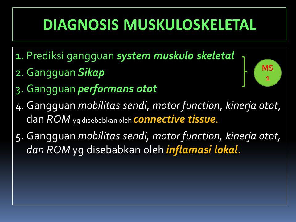 DIAGNOSIS MUSKULOSKELETAL 1.Prediksi gangguan system muskulo skeletal 2.Gangguan Sikap 3.Gangguan performans otot 4.Gangguan mobilitas sendi, motor fu