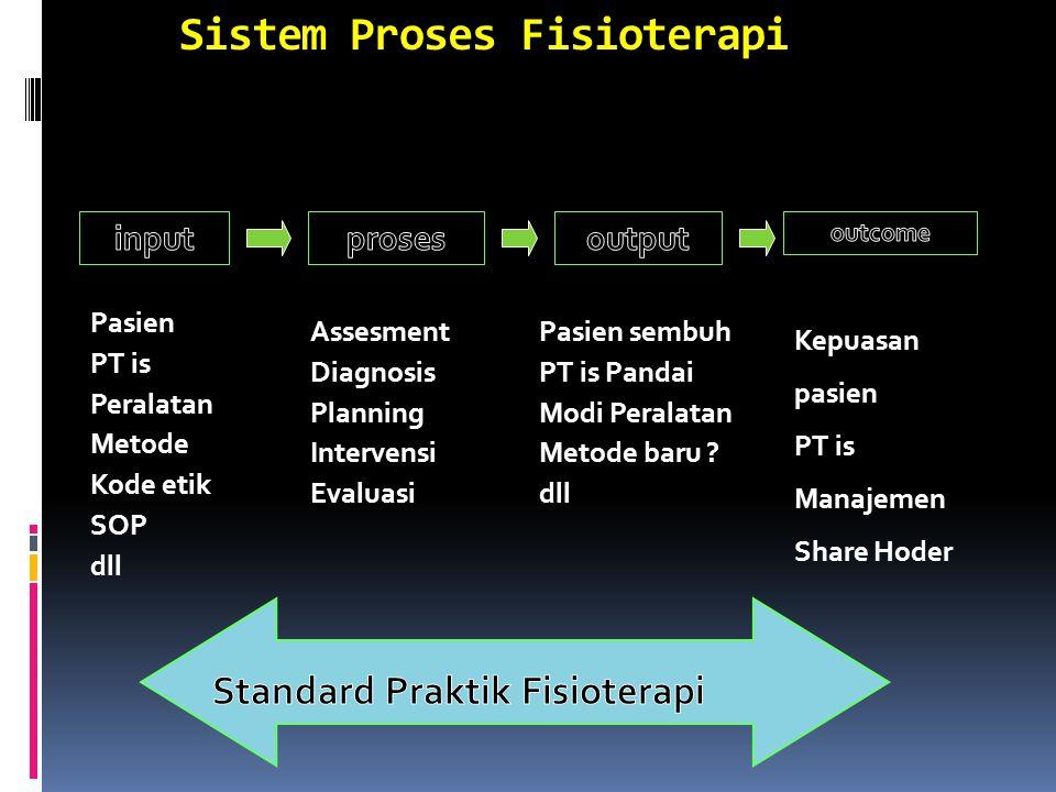 Sistem Proses Fisioterapi Pasien PT is Peralatan Metode Kode etik SOP dll Assesment Diagnosis Planning Intervensi Evaluasi Pasien sembuh PT is Pandai