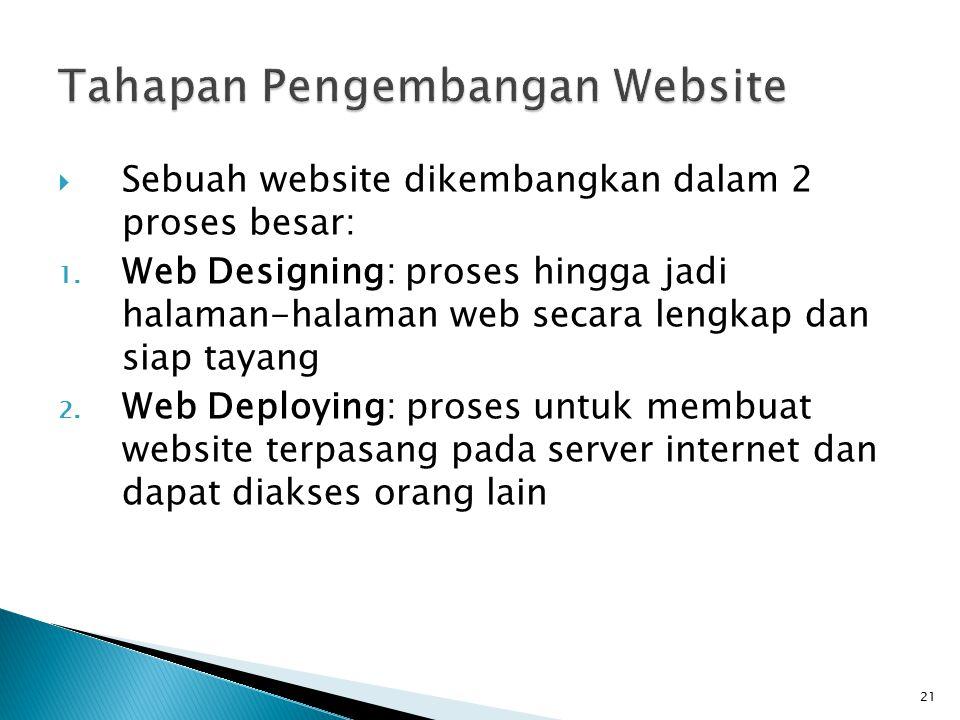 21  Sebuah website dikembangkan dalam 2 proses besar: 1.
