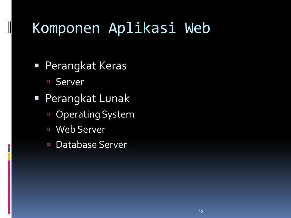 13 Komponen Aplikasi Web  Perangkat Keras  Server  Perangkat Lunak  Operating System  Web Server  Database Server