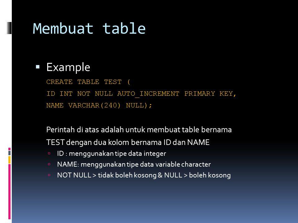 Membuat table  Example CREATE TABLE TEST ( ID INT NOT NULL AUTO_INCREMENT PRIMARY KEY, NAME VARCHAR(240) NULL); Perintah di atas adalah untuk membuat table bernama TEST dengan dua kolom bernama ID dan NAME  ID : menggunakan tipe data integer  NAME: menggunakan tipe data variable character  NOT NULL > tidak boleh kosong & NULL > boleh kosong
