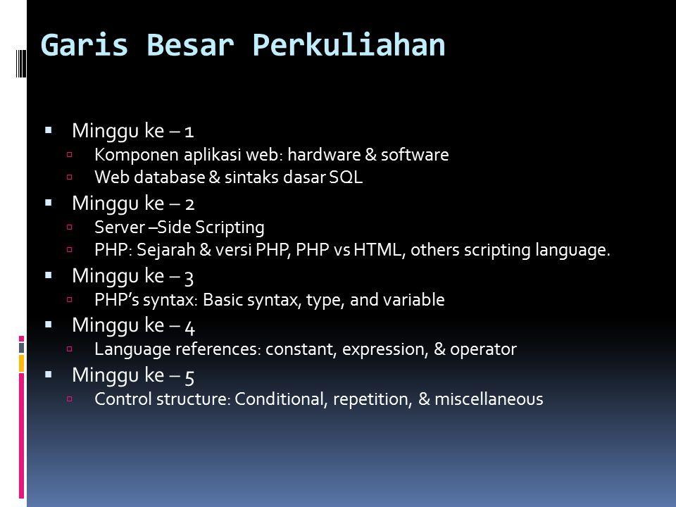 Garis Besar Perkuliahan  Minggu ke – 6  Fungsi library PHP: Global functions, User-defined function, & MySQL function.