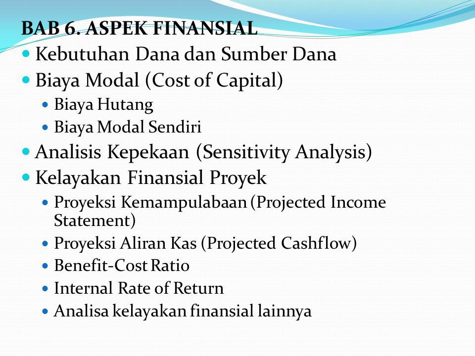 BAB 6. ASPEK FINANSIAL Kebutuhan Dana dan Sumber Dana Biaya Modal (Cost of Capital) Biaya Hutang Biaya Modal Sendiri Analisis Kepekaan (Sensitivity An
