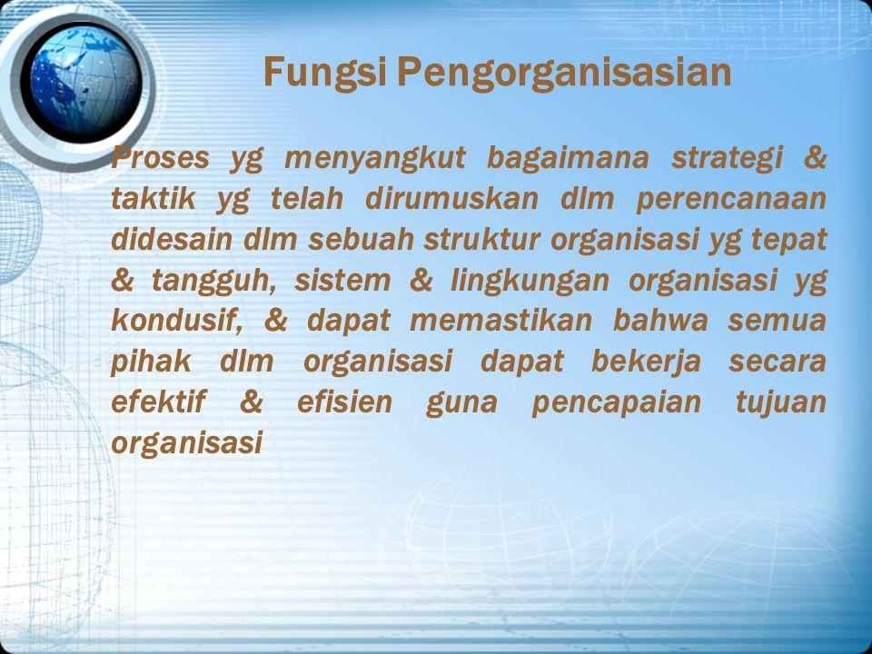 Kegiatan dlm Fungsi Perencanaan 1.Menetapkan tujuan & target bisnis 2.Merumuskan strategi untuk mencapai tujuan & target bisnis tersebut 3.Menentukan