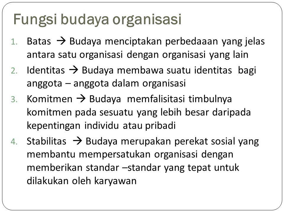 Fungsi budaya organisasi 1. Batas  Budaya menciptakan perbedaaan yang jelas antara satu organisasi dengan organisasi yang lain 2. Identitas  Budaya