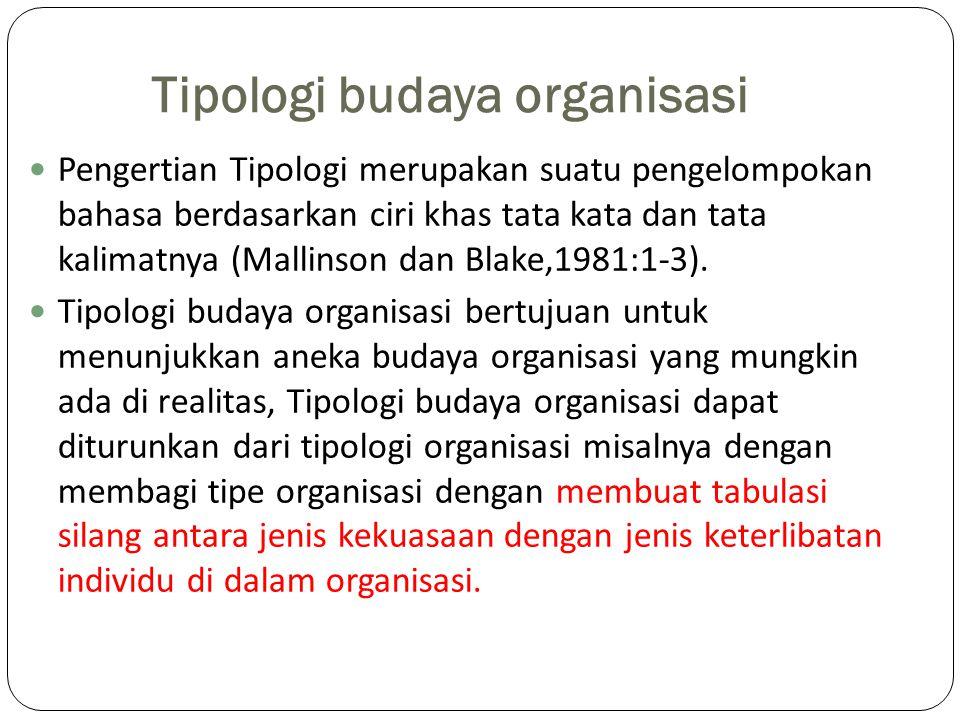 Tipologi budaya organisasi Pengertian Tipologi merupakan suatu pengelompokan bahasa berdasarkan ciri khas tata kata dan tata kalimatnya (Mallinson dan Blake,1981:1-3).