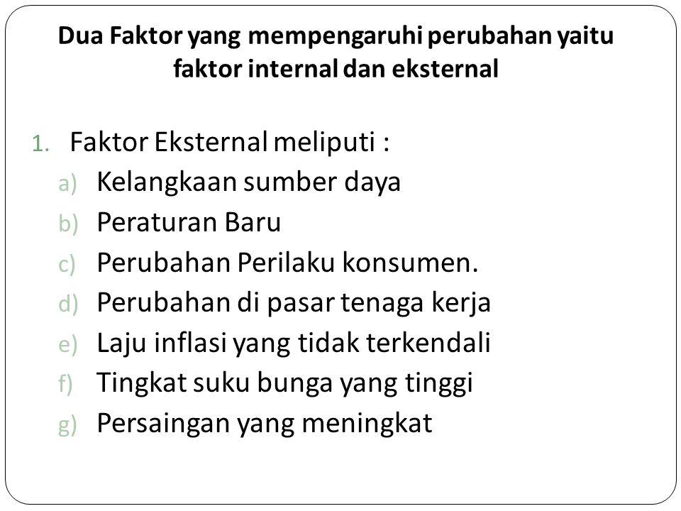 Dua Faktor yang mempengaruhi perubahan yaitu faktor internal dan eksternal 1. Faktor Eksternal meliputi : a) Kelangkaan sumber daya b) Peraturan Baru