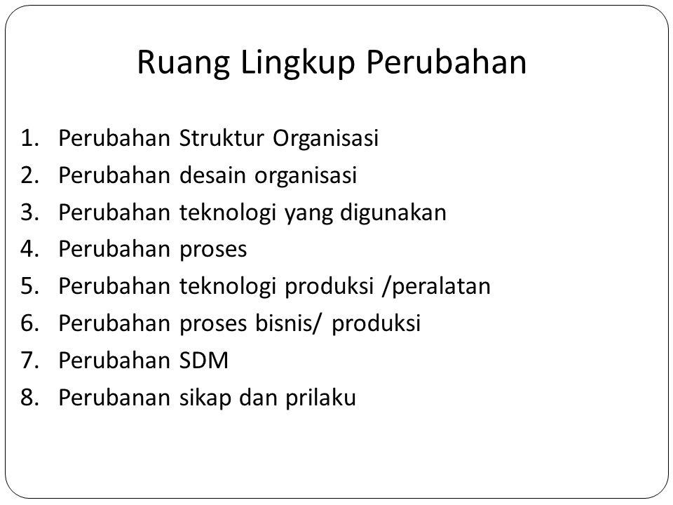 Ruang Lingkup Perubahan 1.Perubahan Struktur Organisasi 2.