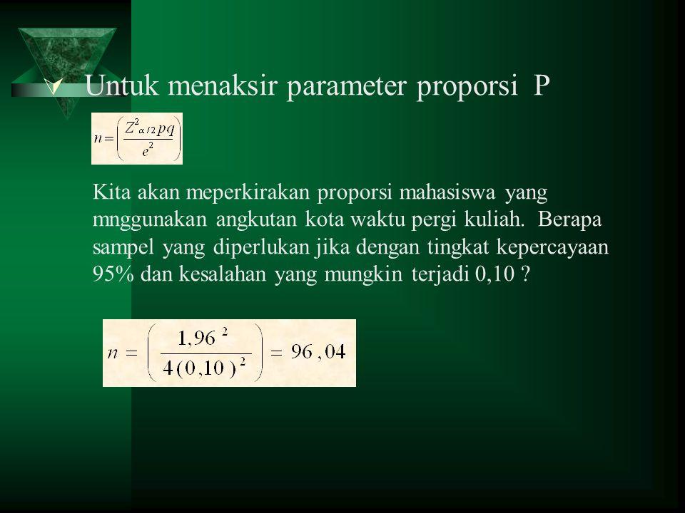  Untuk menaksir parameter proporsi P Kita akan meperkirakan proporsi mahasiswa yang mnggunakan angkutan kota waktu pergi kuliah. Berapa sampel yang d