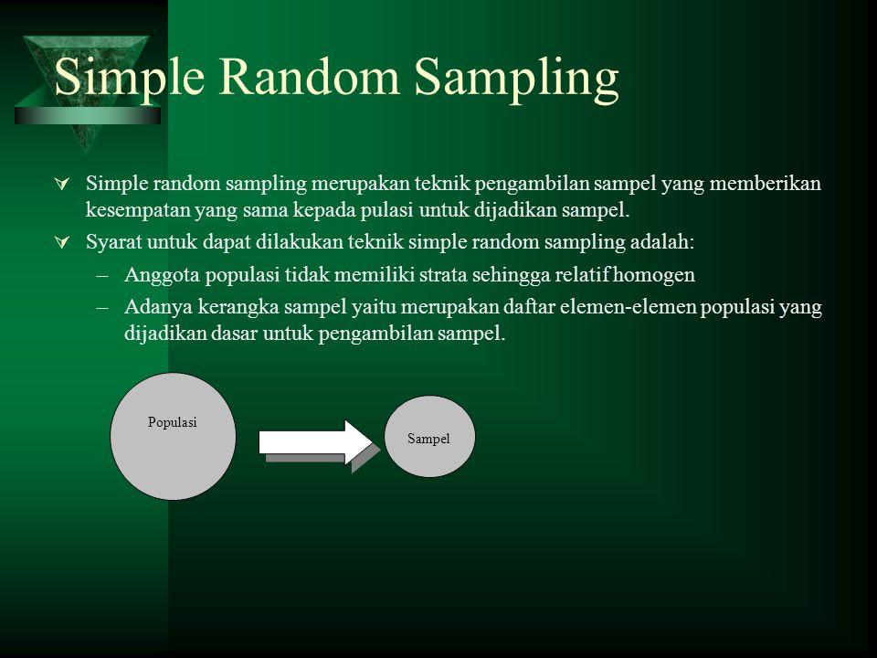Simple Random Sampling  Simple random sampling merupakan teknik pengambilan sampel yang memberikan kesempatan yang sama kepada pulasi untuk dijadikan