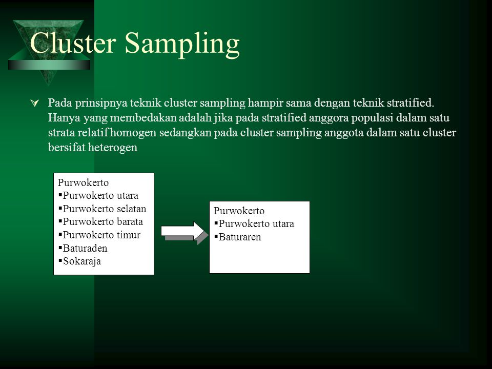 Cluster Sampling  Pada prinsipnya teknik cluster sampling hampir sama dengan teknik stratified. Hanya yang membedakan adalah jika pada stratified ang