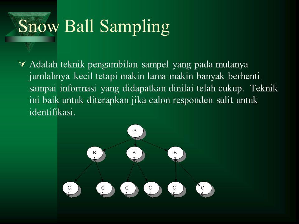 Snow Ball Sampling  Adalah teknik pengambilan sampel yang pada mulanya jumlahnya kecil tetapi makin lama makin banyak berhenti sampai informasi yang