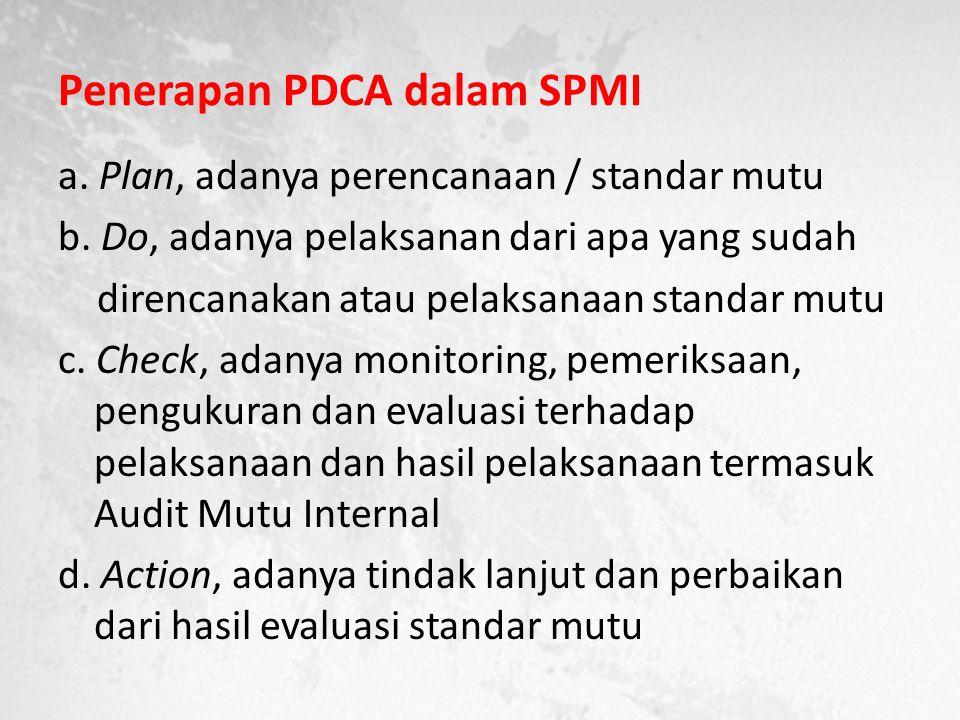 Penerapan PDCA dalam SPMI a. Plan, adanya perencanaan / standar mutu b. Do, adanya pelaksanan dari apa yang sudah direncanakan atau pelaksanaan standa
