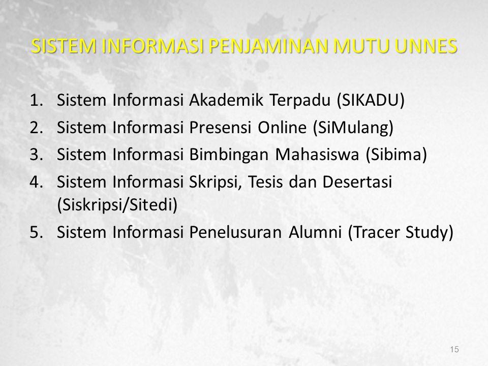 SISTEM INFORMASI PENJAMINAN MUTU UNNES 1.Sistem Informasi Akademik Terpadu (SIKADU) 2.Sistem Informasi Presensi Online (SiMulang) 3.Sistem Informasi Bimbingan Mahasiswa (Sibima) 4.Sistem Informasi Skripsi, Tesis dan Desertasi (Siskripsi/Sitedi) 5.Sistem Informasi Penelusuran Alumni (Tracer Study) 15