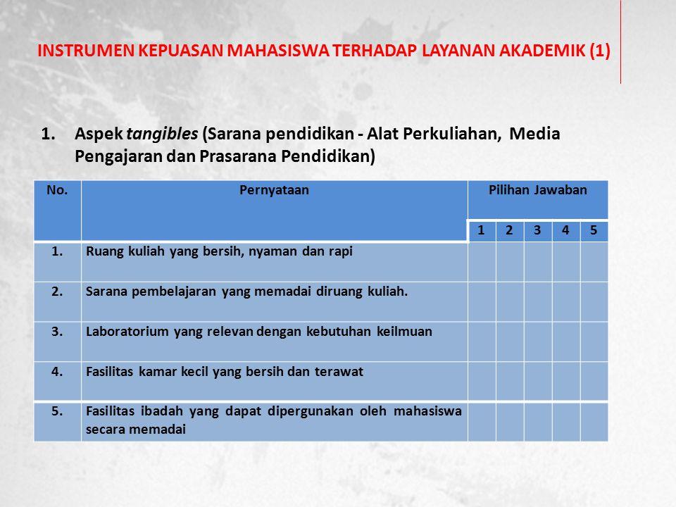 INSTRUMEN KEPUASAN MAHASISWA TERHADAP LAYANAN AKADEMIK (1) 1.Aspek tangibles (Sarana pendidikan - Alat Perkuliahan, Media Pengajaran dan Prasarana Pen