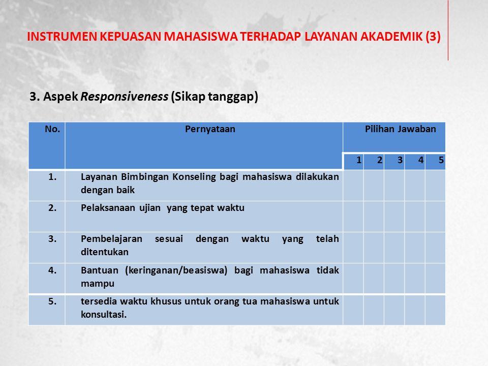 INSTRUMEN KEPUASAN MAHASISWA TERHADAP LAYANAN AKADEMIK (3) 3. Aspek Responsiveness (Sikap tanggap) No.PernyataanPilihan Jawaban 12345 1.Layanan Bimbin