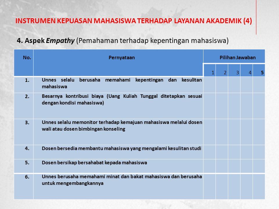 INSTRUMEN KEPUASAN MAHASISWA TERHADAP LAYANAN AKADEMIK (4) 4. Aspek Empathy (Pemahaman terhadap kepentingan mahasiswa) No.PernyataanPilihan Jawaban 12
