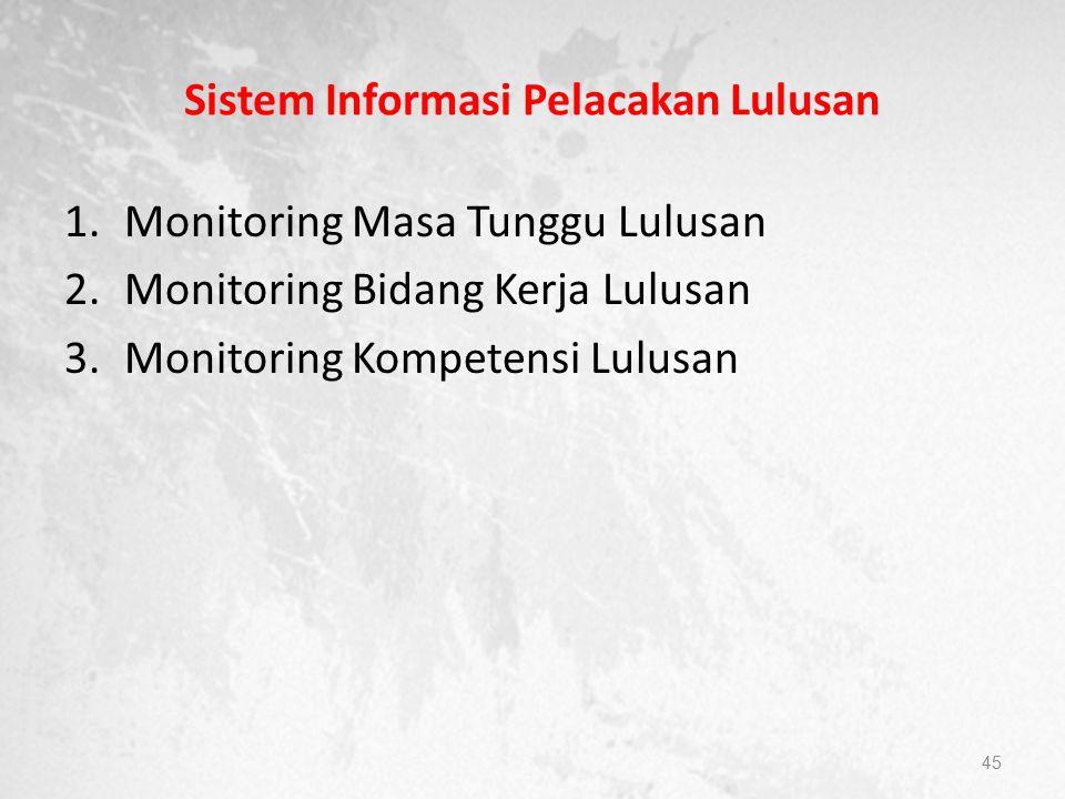 Sistem Informasi Pelacakan Lulusan 1.Monitoring Masa Tunggu Lulusan 2.Monitoring Bidang Kerja Lulusan 3.Monitoring Kompetensi Lulusan 45