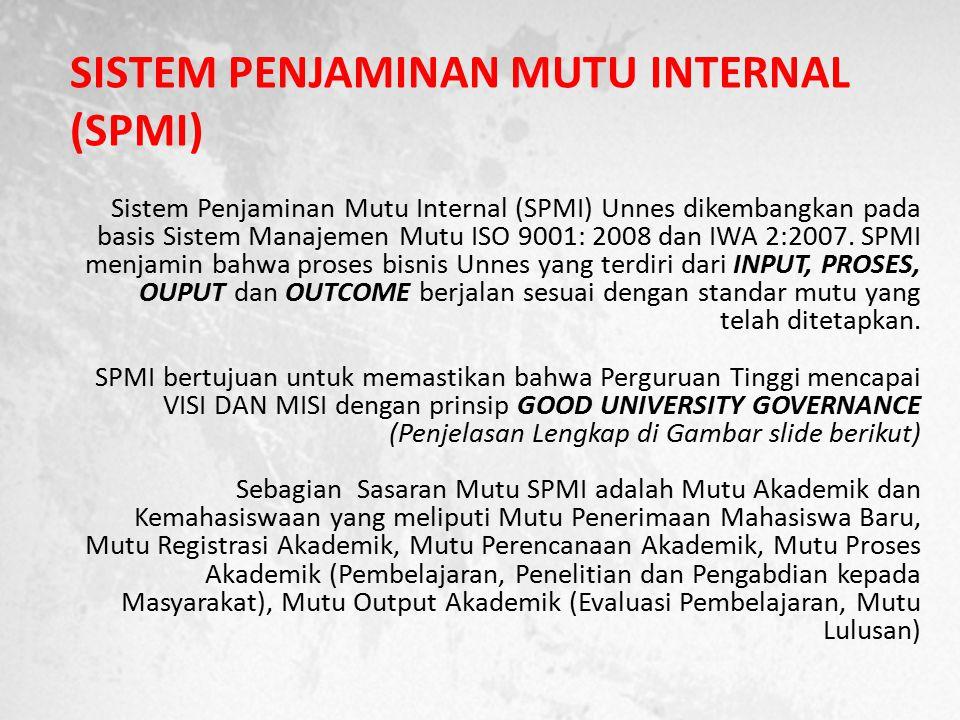 Sistem Penjaminan Mutu Internal (SPMI) Unnes dikembangkan pada basis Sistem Manajemen Mutu ISO 9001: 2008 dan IWA 2:2007. SPMI menjamin bahwa proses b