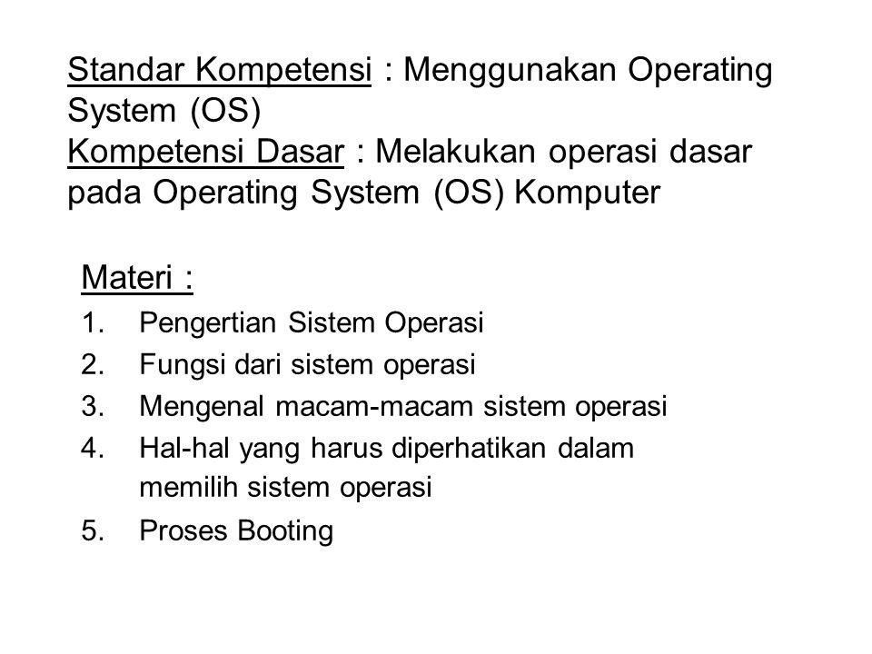 Standar Kompetensi : Menggunakan Operating System (OS) Kompetensi Dasar : Melakukan operasi dasar pada Operating System (OS) Komputer Materi : 1.Penge