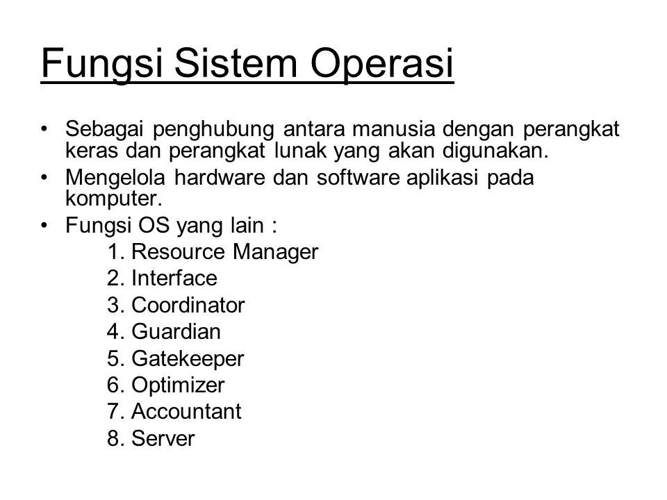 Fungsi Sistem Operasi Sebagai penghubung antara manusia dengan perangkat keras dan perangkat lunak yang akan digunakan. Mengelola hardware dan softwar
