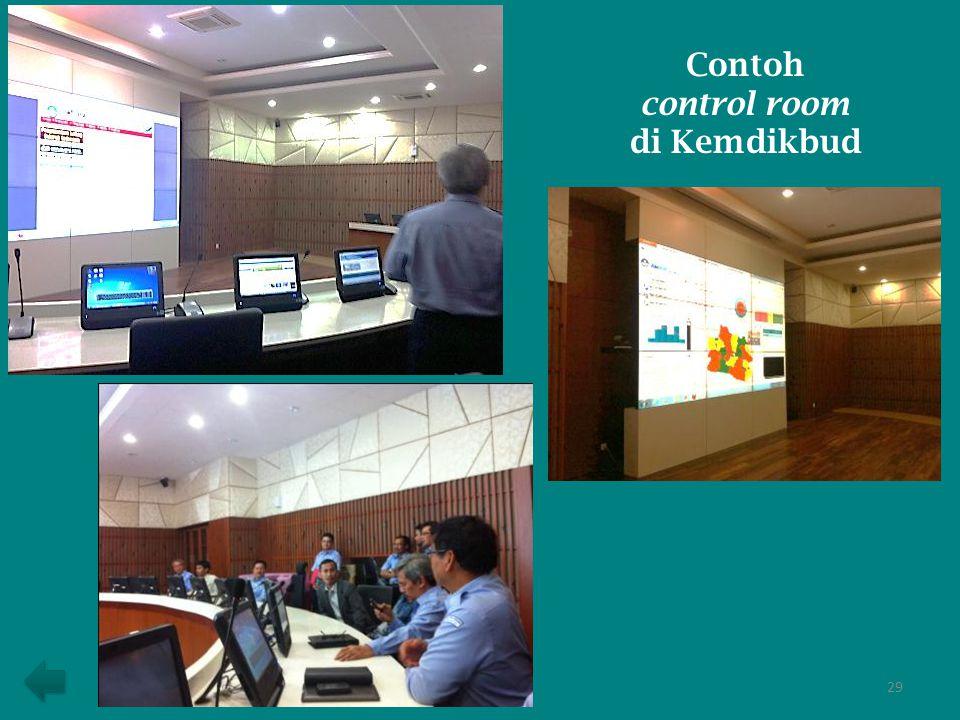 29 Contoh control room di Kemdikbud