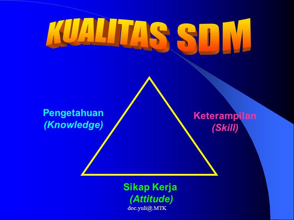 doc.yuli@.MTK Keterampilan (Skill) Sikap Kerja (Attitude) Pengetahuan (Knowledge)