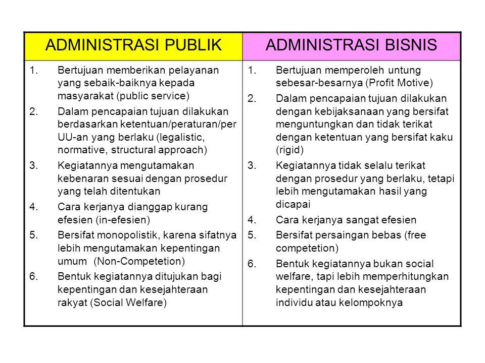 ADMINISTRASI PUBLIKADMINISTRASI BISNIS 1.Bertujuan memberikan pelayanan yang sebaik-baiknya kepada masyarakat (public service) 2.Dalam pencapaian tuju