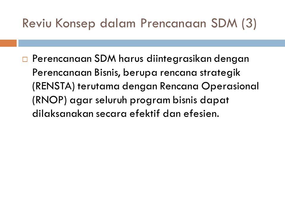 Reviu Konsep dalam Prencanaan SDM (3)  Perencanaan SDM harus diintegrasikan dengan Perencanaan Bisnis, berupa rencana strategik (RENSTA) terutama dengan Rencana Operasional (RNOP) agar seluruh program bisnis dapat dilaksanakan secara efektif dan efesien.