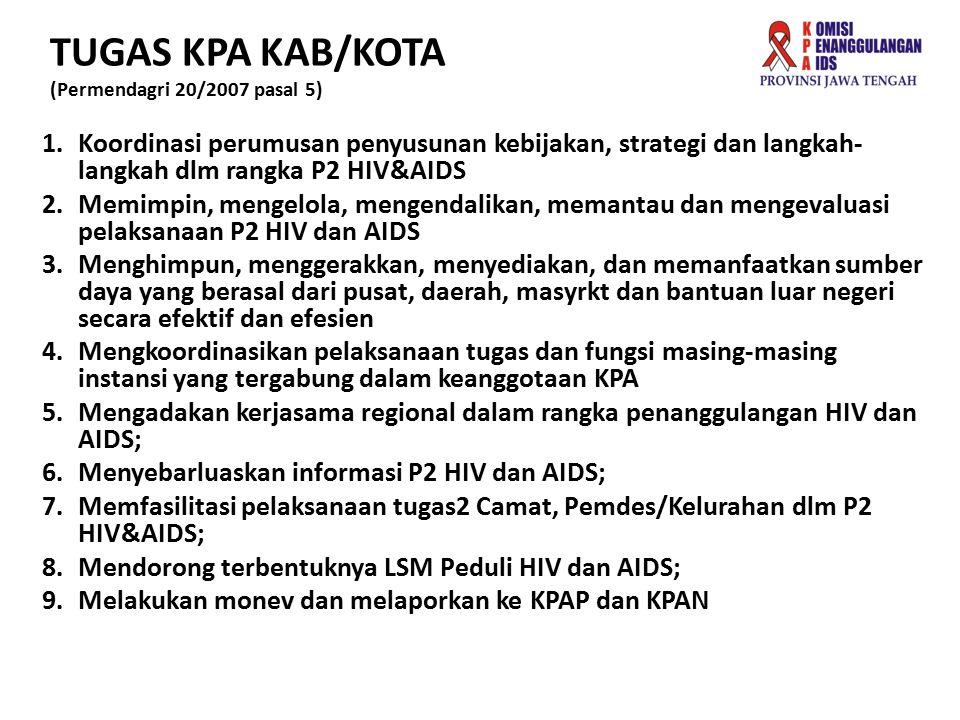 TUGAS KPA KAB/KOTA (Permendagri 20/2007 pasal 5) 1.Koordinasi perumusan penyusunan kebijakan, strategi dan langkah- langkah dlm rangka P2 HIV&AIDS 2.M