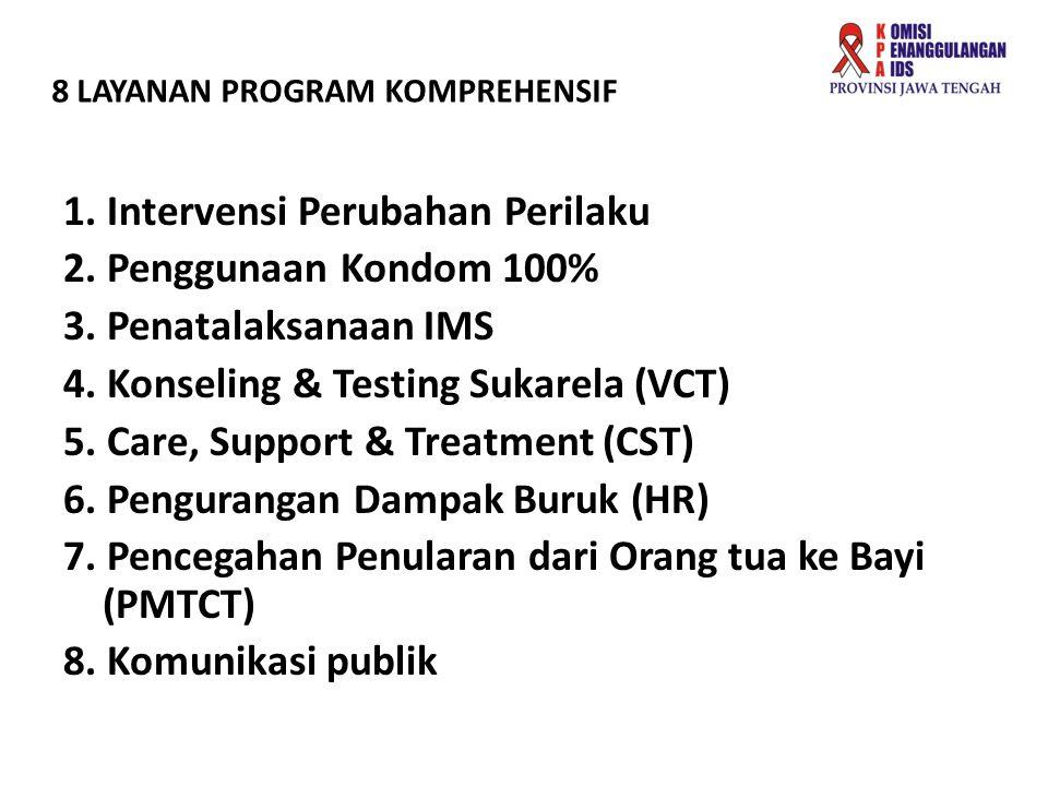 8 LAYANAN PROGRAM KOMPREHENSIF 1. Intervensi Perubahan Perilaku 2. Penggunaan Kondom 100% 3. Penatalaksanaan IMS 4. Konseling & Testing Sukarela (VCT)