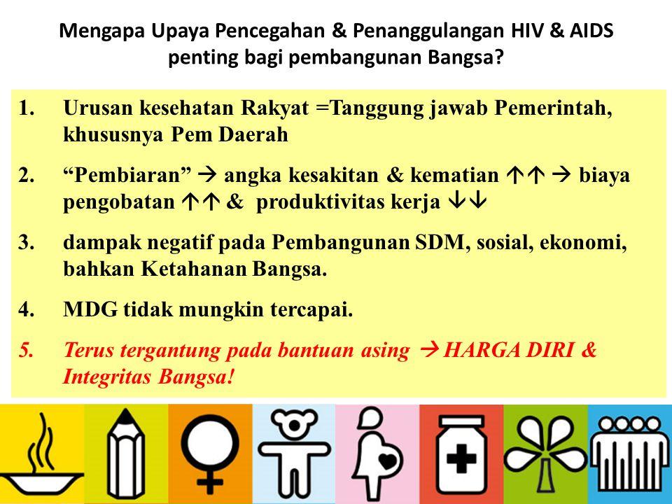 TUGAS KPA KAB/KOTA (Permendagri 20/2007 pasal 5) 1.Koordinasi perumusan penyusunan kebijakan, strategi dan langkah- langkah dlm rangka P2 HIV&AIDS 2.Memimpin, mengelola, mengendalikan, memantau dan mengevaluasi pelaksanaan P2 HIV dan AIDS 3.Menghimpun, menggerakkan, menyediakan, dan memanfaatkan sumber daya yang berasal dari pusat, daerah, masyrkt dan bantuan luar negeri secara efektif dan efesien 4.Mengkoordinasikan pelaksanaan tugas dan fungsi masing-masing instansi yang tergabung dalam keanggotaan KPA 5.Mengadakan kerjasama regional dalam rangka penanggulangan HIV dan AIDS; 6.Menyebarluaskan informasi P2 HIV dan AIDS; 7.Memfasilitasi pelaksanaan tugas2 Camat, Pemdes/Kelurahan dlm P2 HIV&AIDS; 8.Mendorong terbentuknya LSM Peduli HIV dan AIDS; 9.Melakukan monev dan melaporkan ke KPAP dan KPAN