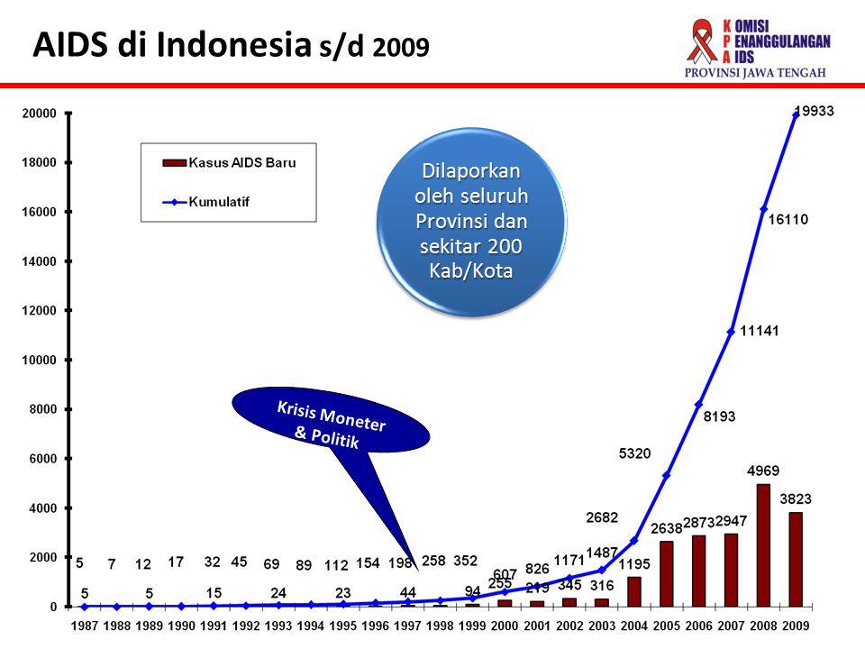 AIDS di Indonesia s/d 2009 Krisis Moneter & Politik Dilaporkan oleh seluruh Provinsi dan sekitar 200 Kab/Kota