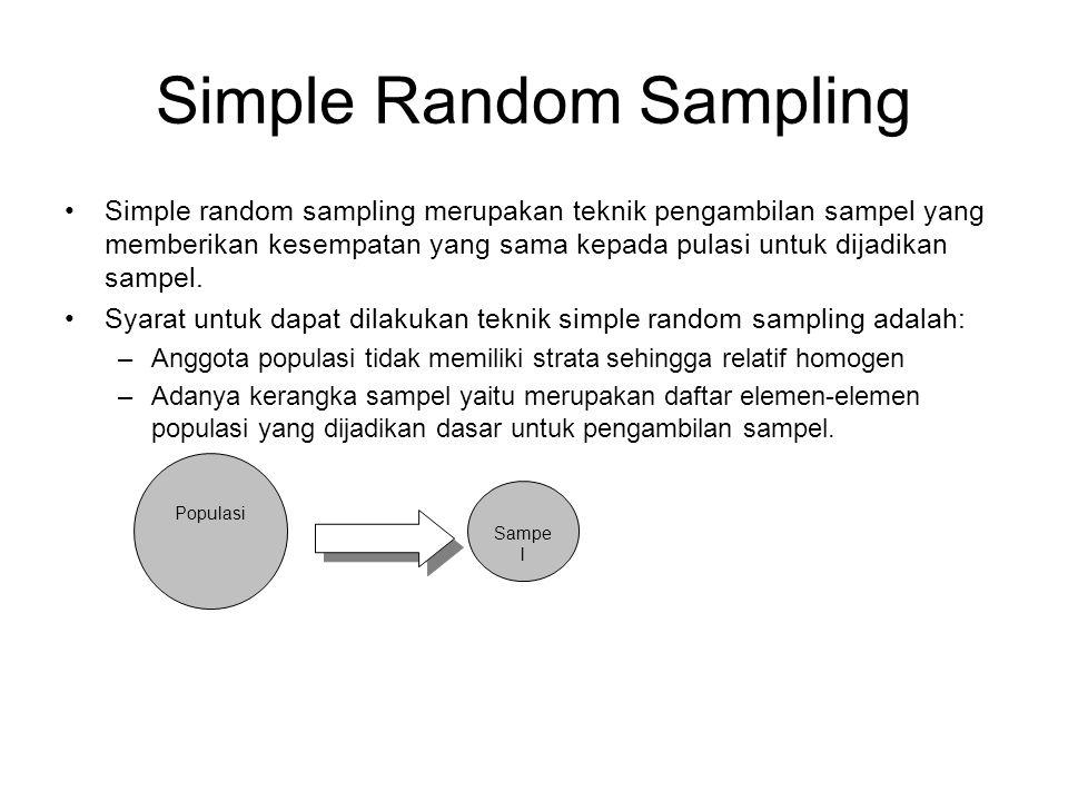 Simple Random Sampling Simple random sampling merupakan teknik pengambilan sampel yang memberikan kesempatan yang sama kepada pulasi untuk dijadikan s