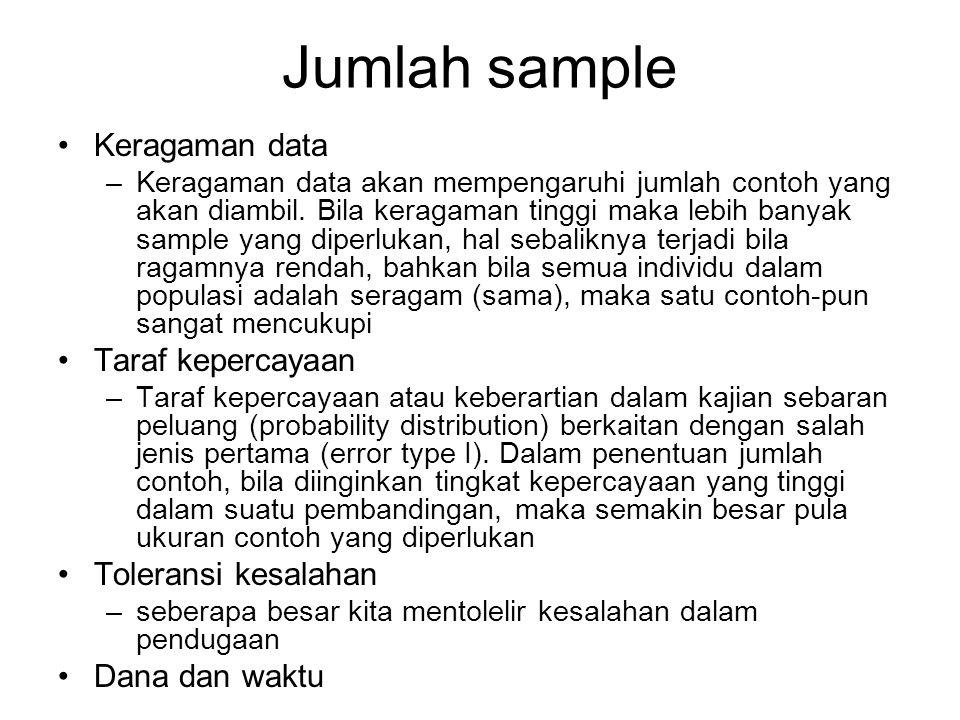 Jumlah sample Keragaman data –Keragaman data akan mempengaruhi jumlah contoh yang akan diambil. Bila keragaman tinggi maka lebih banyak sample yang di