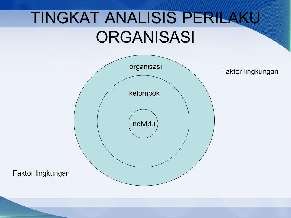 TINGKAT ANALISIS PERILAKU ORGANISASI individu kelompok organisasi Faktor lingkungan