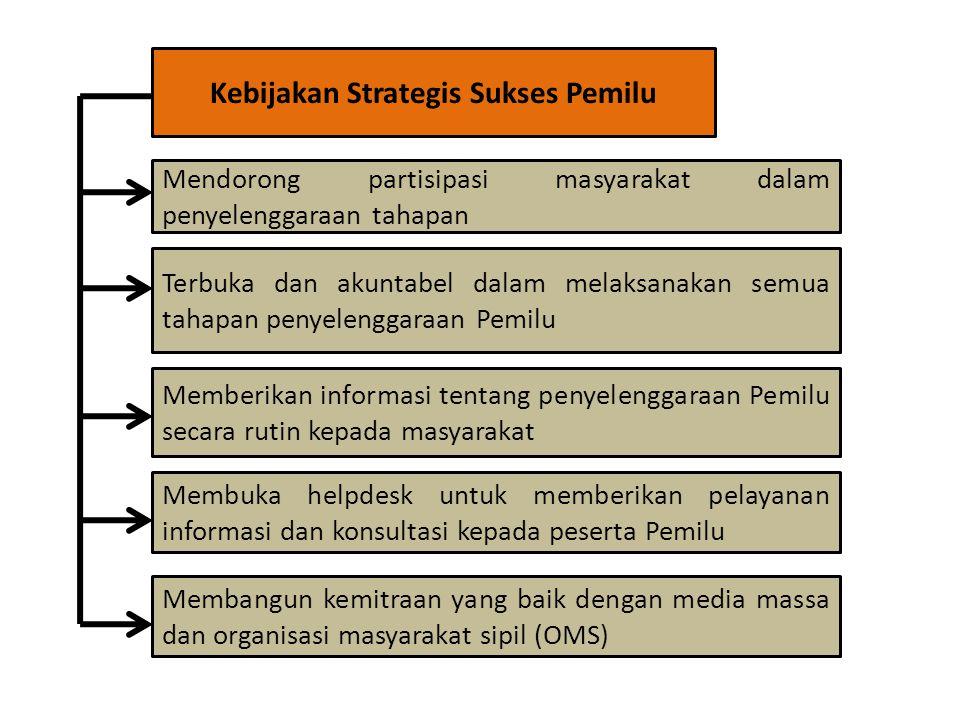Kebijakan Strategis Sukses Pemilu Terbuka dan akuntabel dalam melaksanakan semua tahapan penyelenggaraan Pemilu Mendorong partisipasi masyarakat dalam