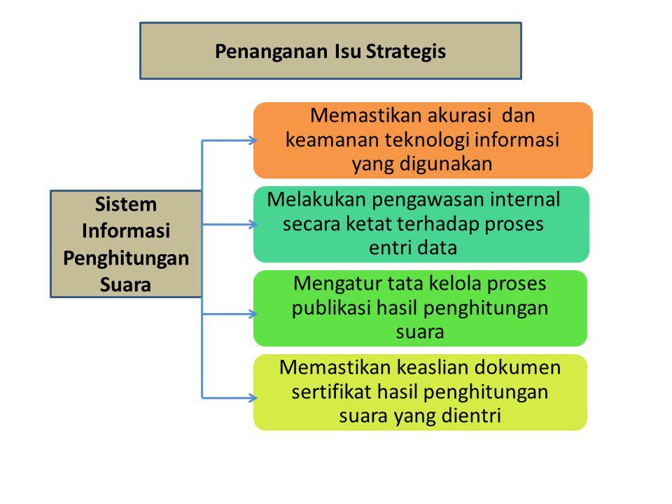 Penanganan Isu Strategis Sistem Informasi Penghitungan Suara Memastikan akurasi dan keamanan teknologi informasi yang digunakan Melakukan pengawasan i