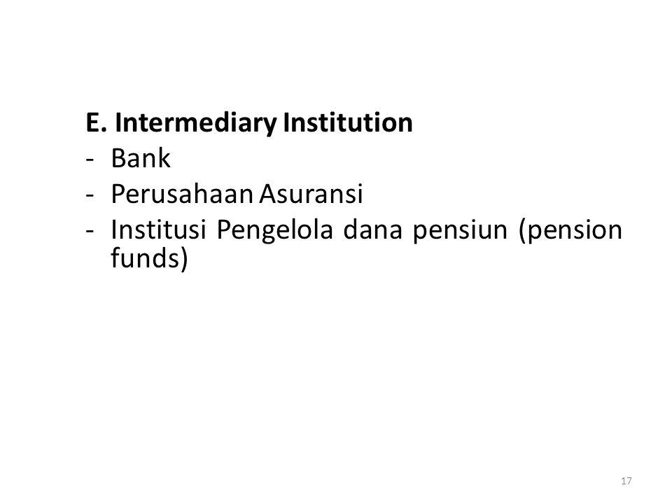 E. Intermediary Institution -Bank -Perusahaan Asuransi -Institusi Pengelola dana pensiun (pension funds) 17