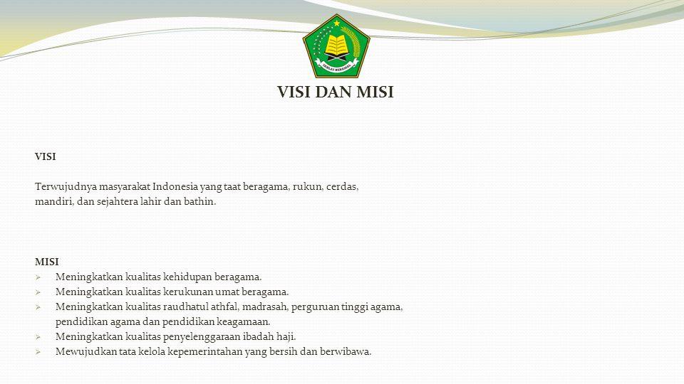 VISI Terwujudnya masyarakat Indonesia yang taat beragama, rukun, cerdas, mandiri, dan sejahtera lahir dan bathin. MISI  Meningkatkan kualitas kehidup