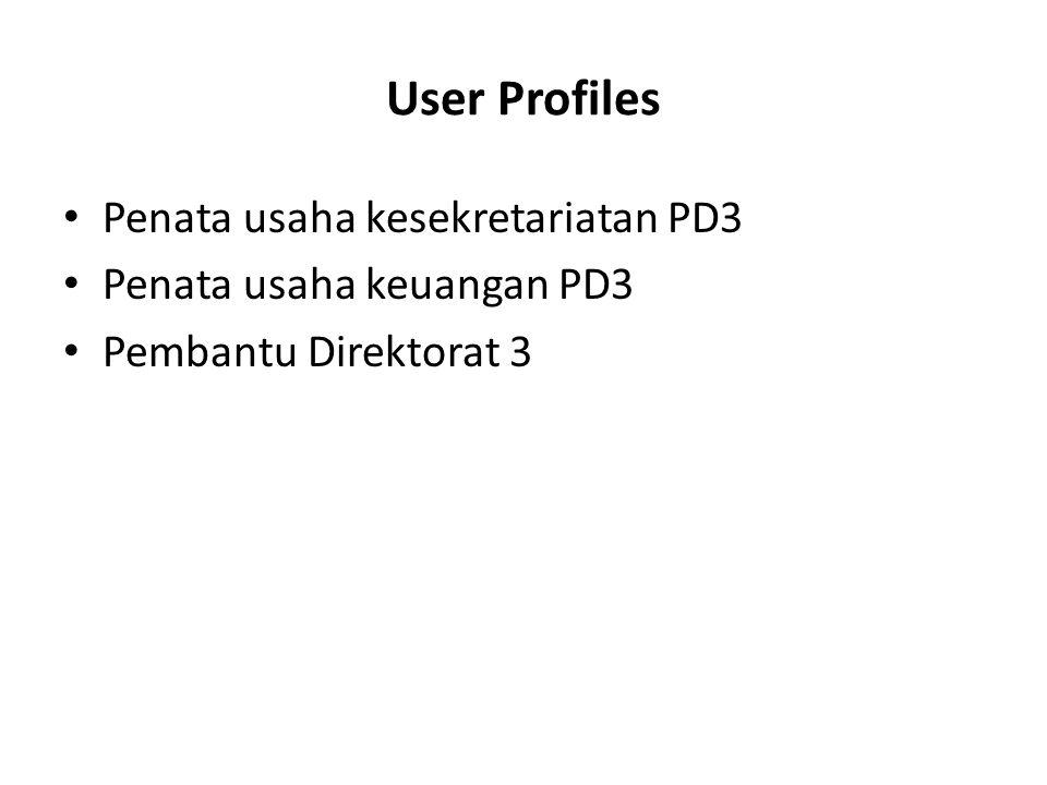 User Profiles Penata usaha kesekretariatan PD3 Penata usaha keuangan PD3 Pembantu Direktorat 3