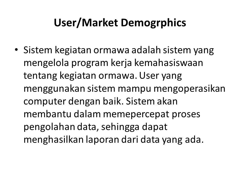 User/Market Demogrphics Sistem kegiatan ormawa adalah sistem yang mengelola program kerja kemahasiswaan tentang kegiatan ormawa. User yang menggunakan