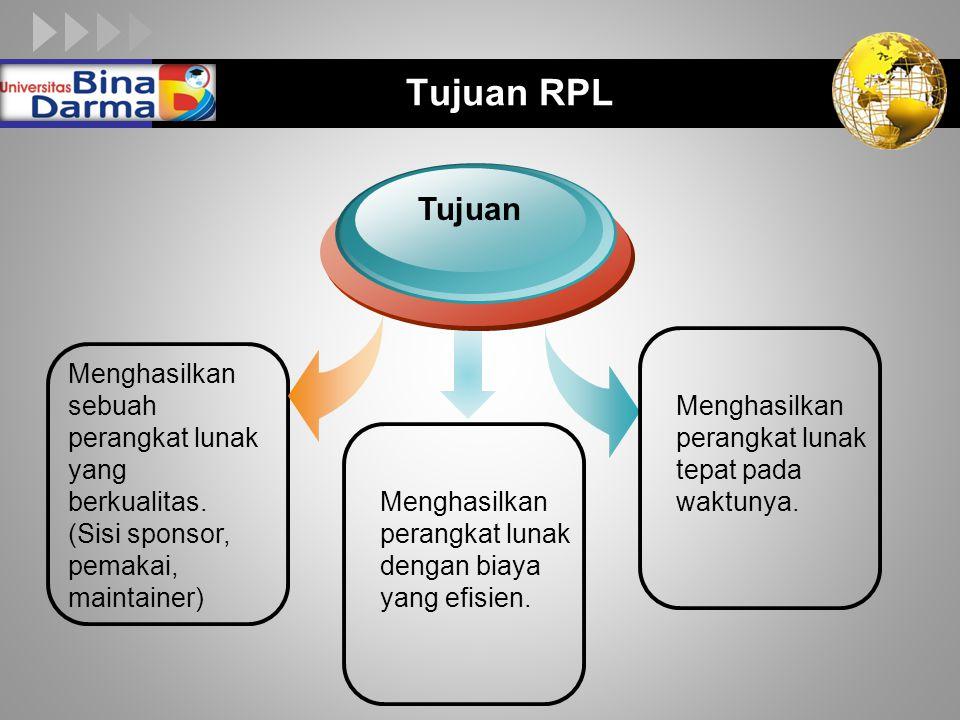 LOGO Tujuan RPL Menghasilkan sebuah perangkat lunak yang berkualitas. (Sisi sponsor, pemakai, maintainer) Tujuan Menghasilkan perangkat lunak dengan b
