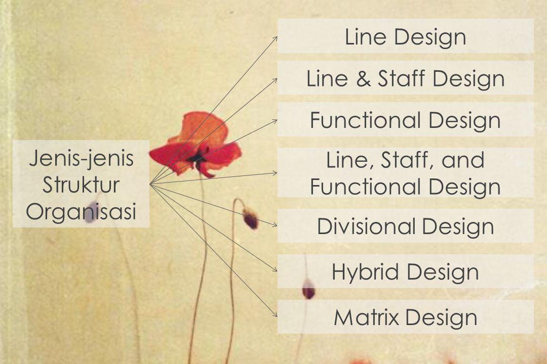 Jenis-jenis Struktur Organisasi Line, Staff, and Functional Design Divisional Design Hybrid Design Matrix Design Functional Design Line & Staff Design