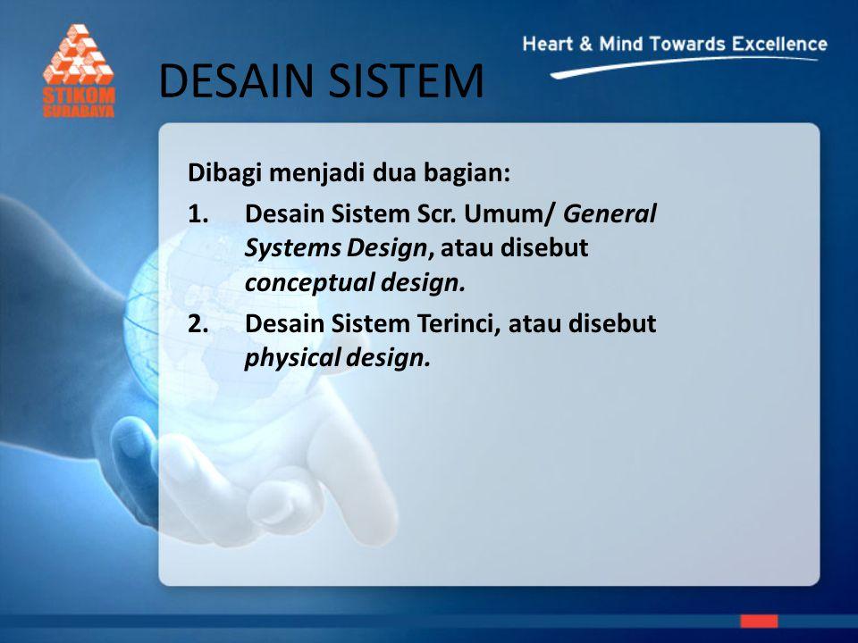 DESAIN SISTEM Dibagi menjadi dua bagian: 1.Desain Sistem Scr.