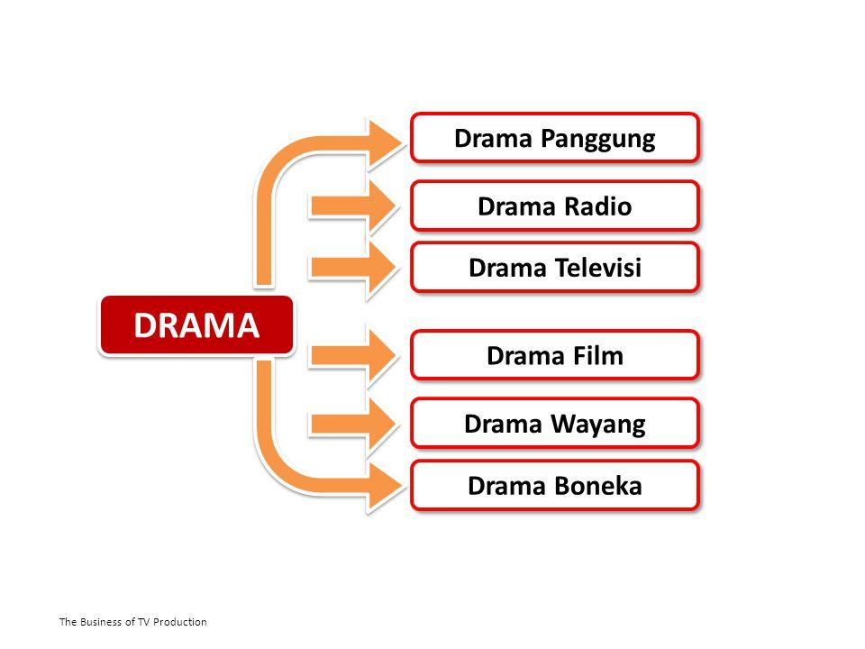 Drama Panggung DRAMA The Business of TV Production Drama Radio Drama Televisi Drama Film Drama Wayang Drama Boneka