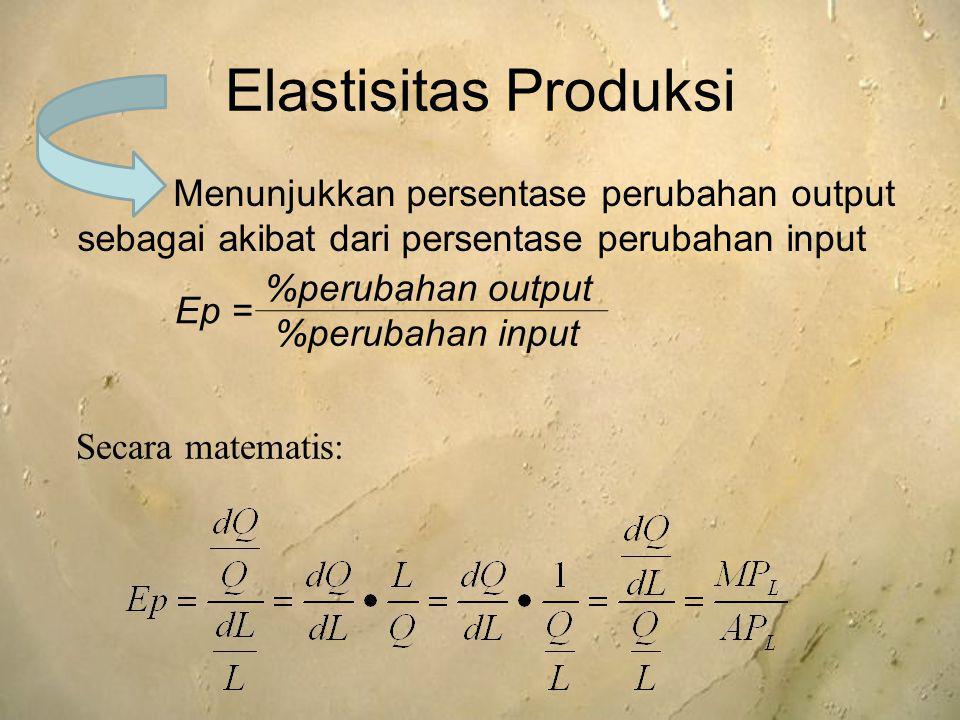 Elastisitas Produksi Ep = %perubahan output %perubahan input Menunjukkan persentase perubahan output sebagai akibat dari persentase perubahan input Se