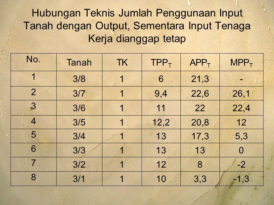 No. TanahTKTPP T APP T MPP T 1 3/81621,3- 2 3/719,422,626,1 3 3/61112222,4 4 3/5112,220,812 5 3/411317,35,3 6 3/3113 0 7 3/21128-2 8 3/11103,3-1,3 Hub