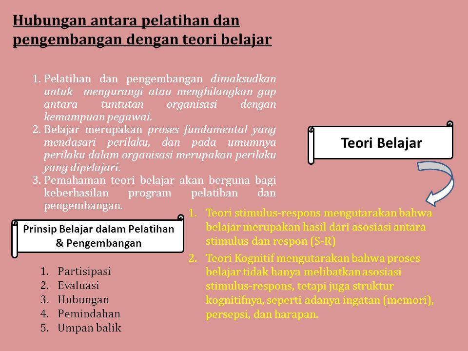 16 1.Mariot Tua Efendi H (2002), Latihan dan pengembangan dapat didefinisikan sebagai usaha yang terencana dari organisasi untuk meningkatkan pengetahuan, keterampilan, dan kemampuan pegawai .